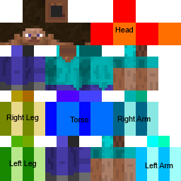 Minecraft png skin files. Character model use latest