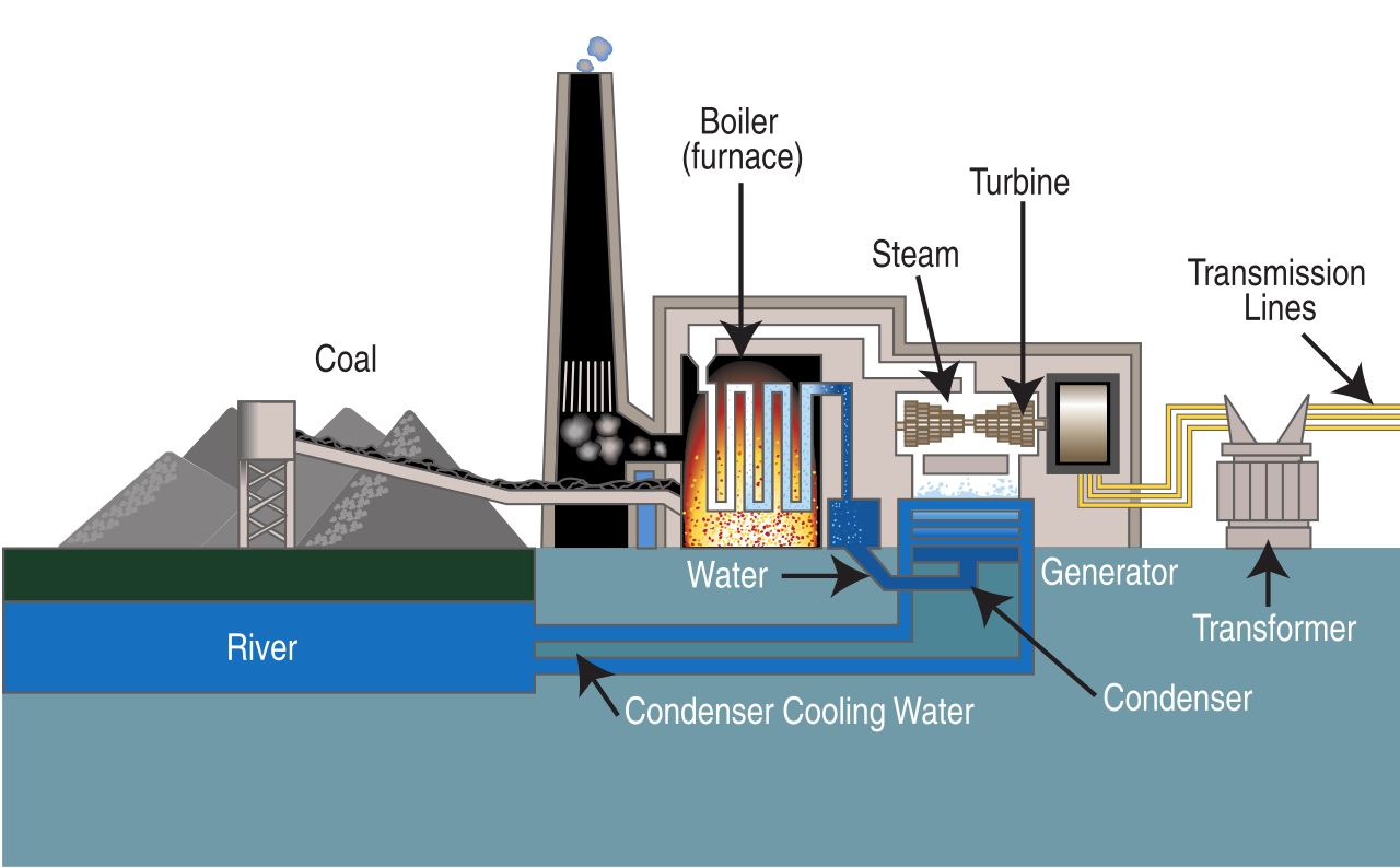 Mining drawing coal energy. Epa delays plant wastewater