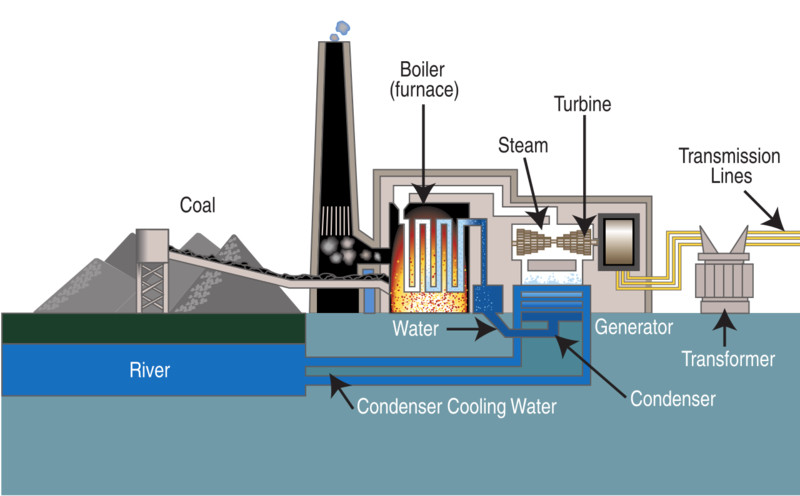 Mining drawing coal energy. Fired power plant education