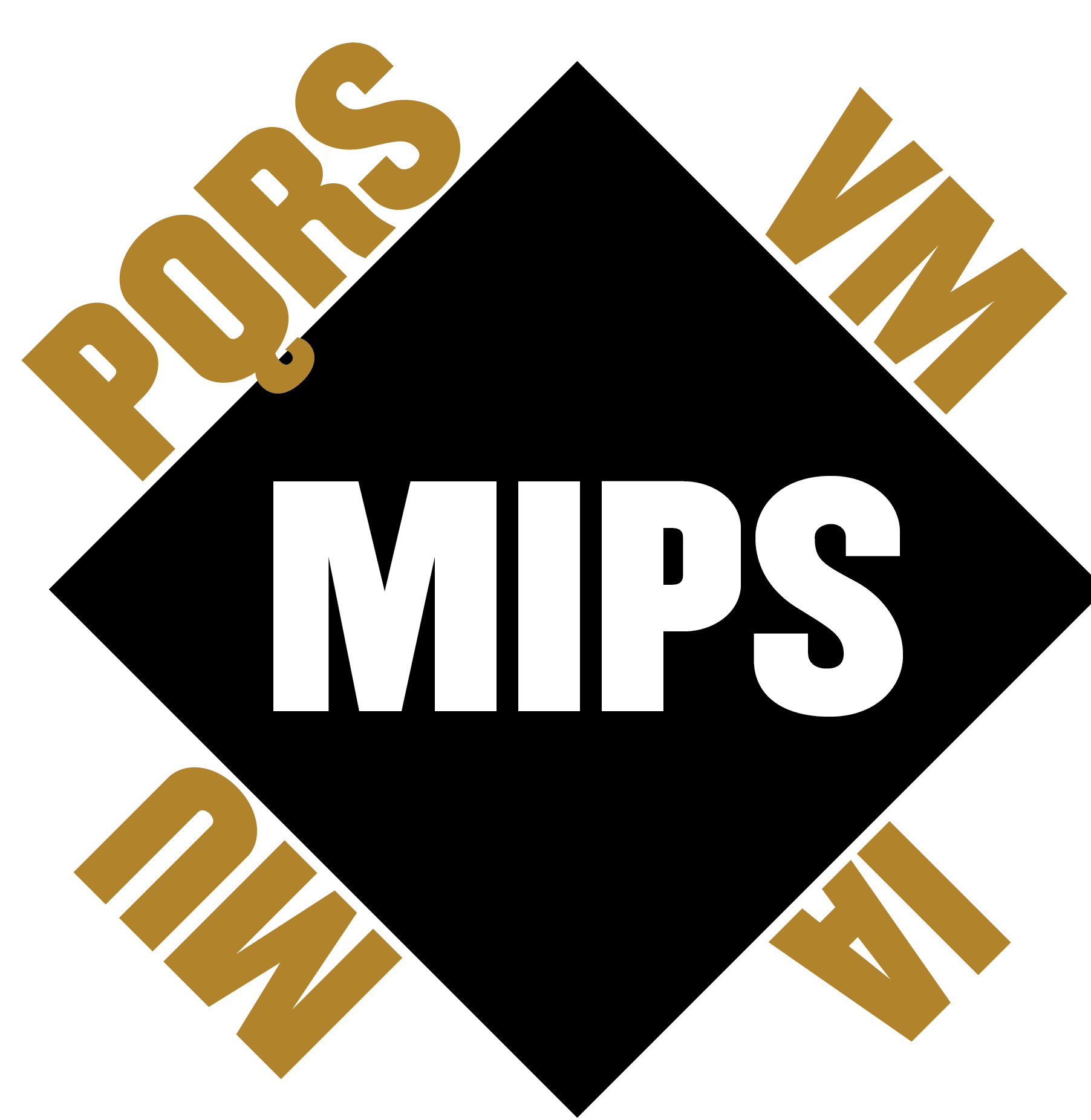 Mips clip. Quality payment program qpp