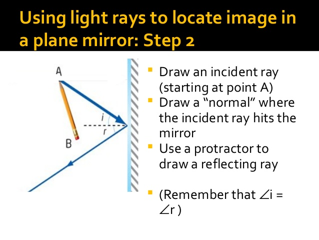 Mirror clipart plane mirror. Reflections in a using