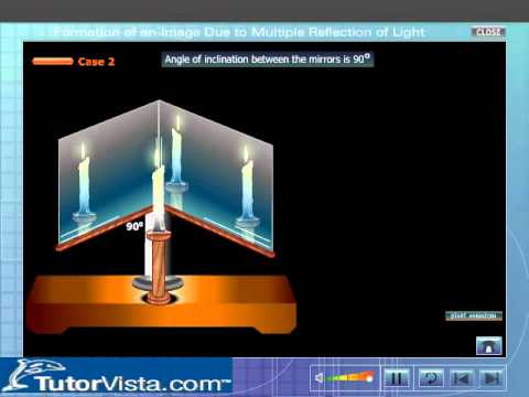 Mirror clipart plane mirror. Image formation in a