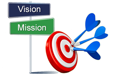 Mission clipart vission. In technologies vision call