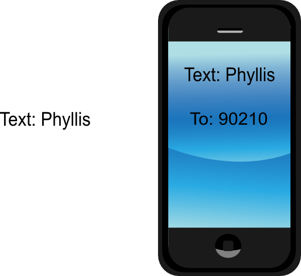 texting clipart text message