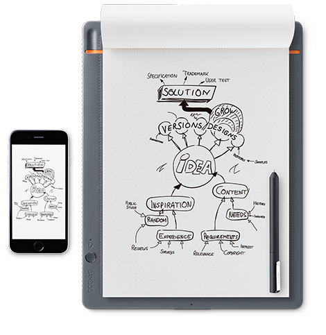 Smart drawing phone. Rhodia bamboo styli for