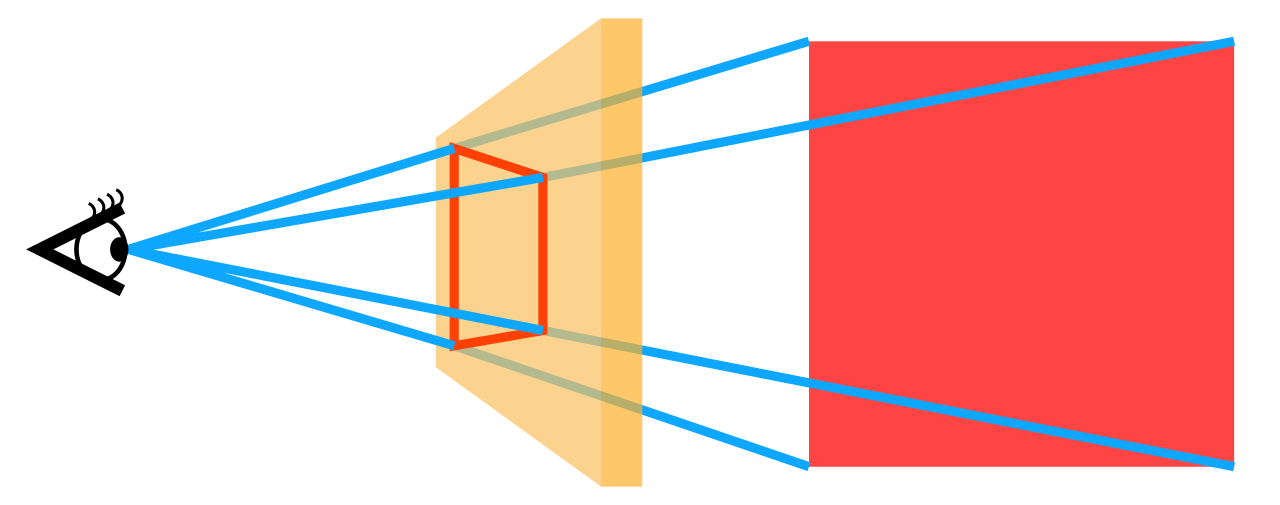 Mobile drawing perspective. File square in svg