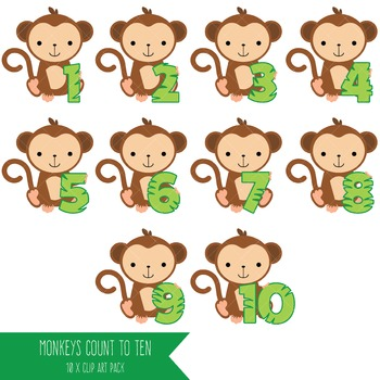 Monkey clipart number. Monkeys cilpart neoteric numbers
