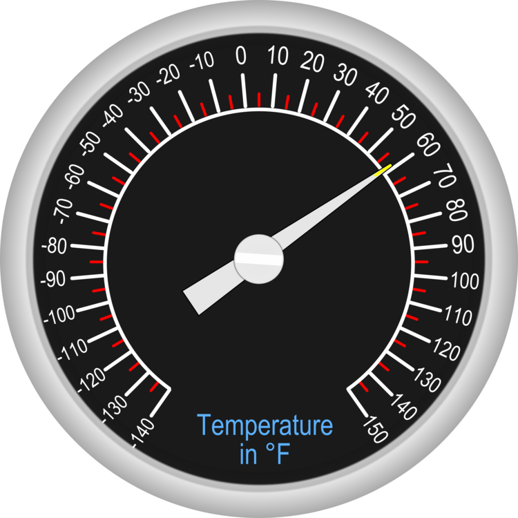 Motorcycle clipart meter. Gauge thermometer tachometer suro