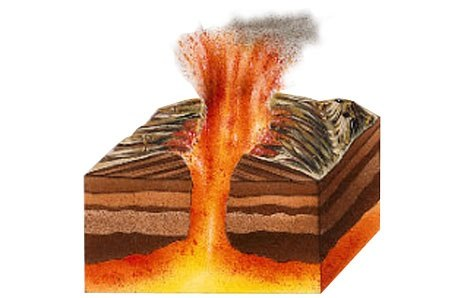 Mountain clipart volcano. What are the similarities