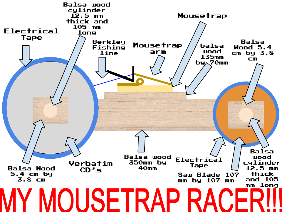 Mousetrap drawing racer. Mcrae science blog untitled