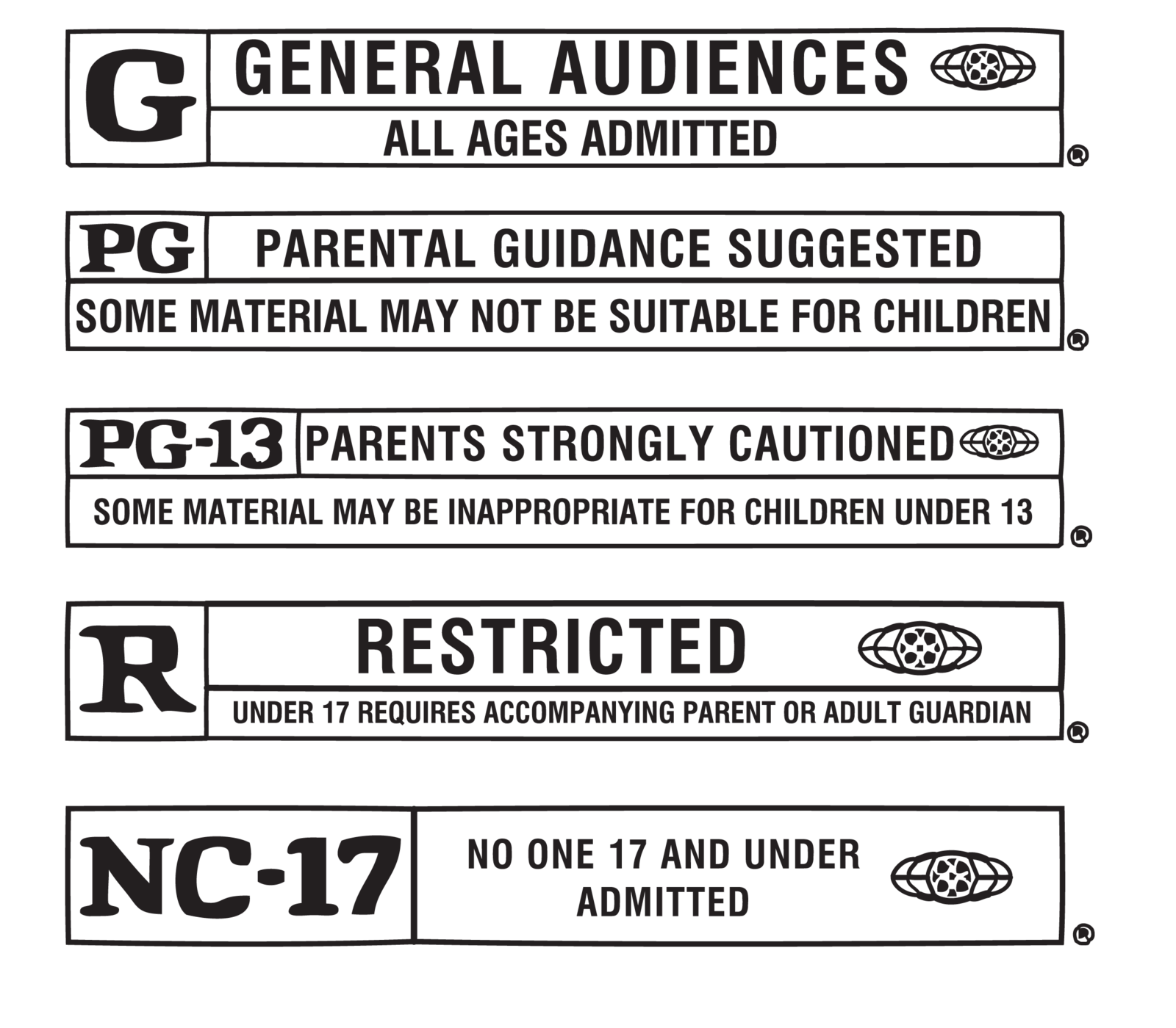 Movie ratings png. Mpaa releases new for