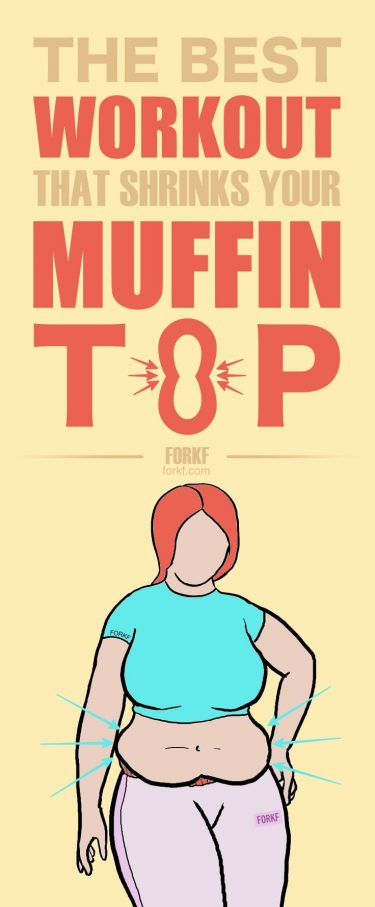 Muffin clipart muffin top. Workout that melts your