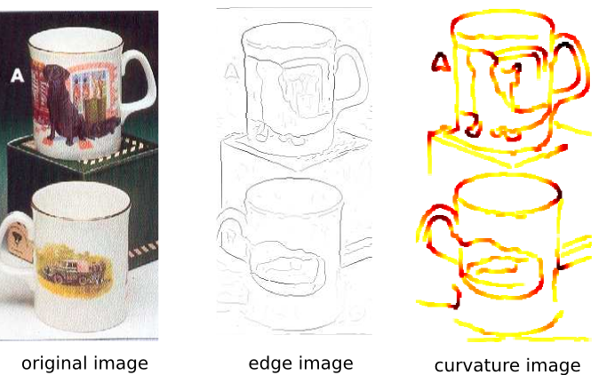 Mug clipart smooth object. Beyond straight lines detection