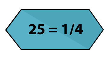 Multiplication clipart calculation. Tricks vi to multiply