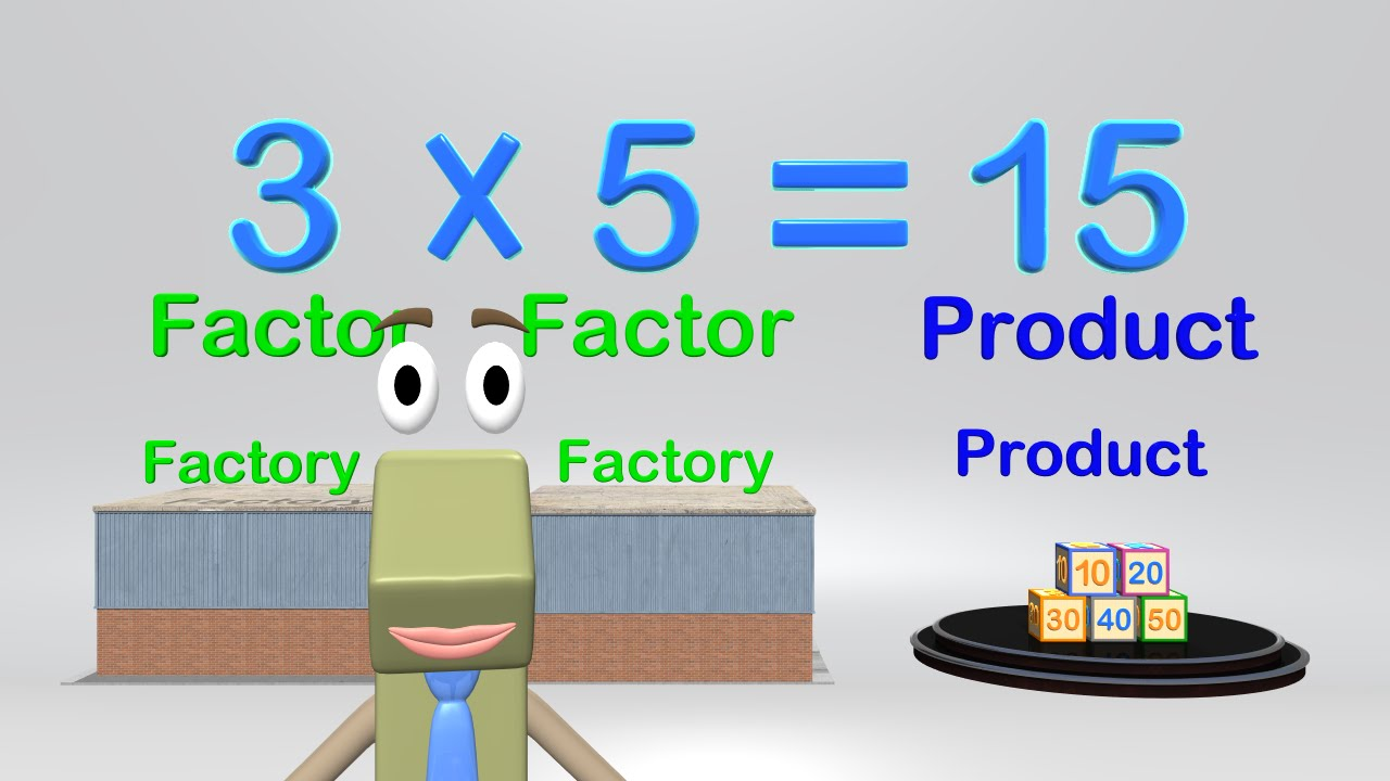 Multiplication clipart elementary math. Vocabulary video kids youtube
