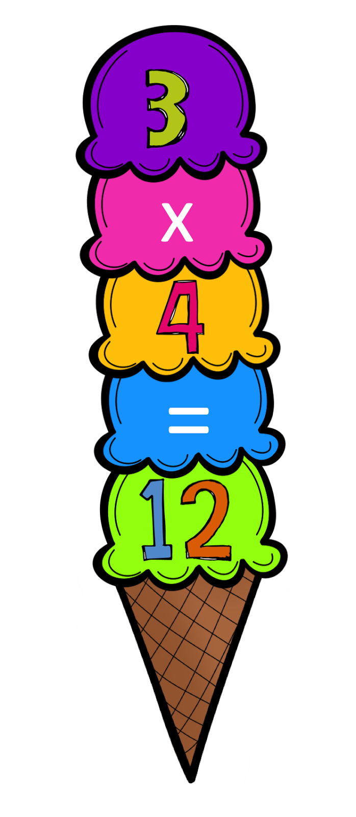 Multiplication clipart ice cream. Light bulbs and laughter
