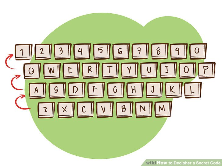 Mystery clipart secret code. How to decipher a