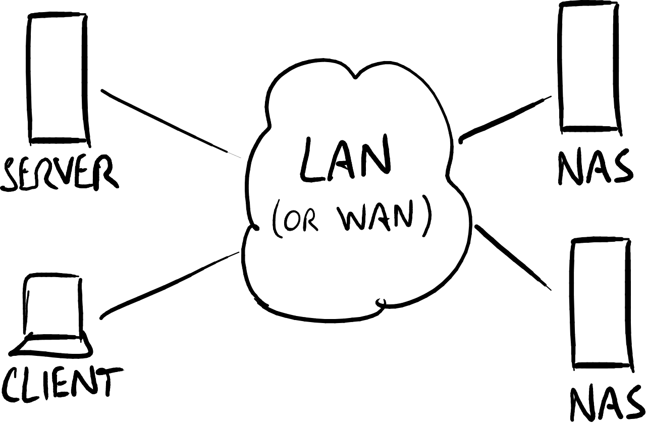 Nas drawing black and white. File example svg wikimedia