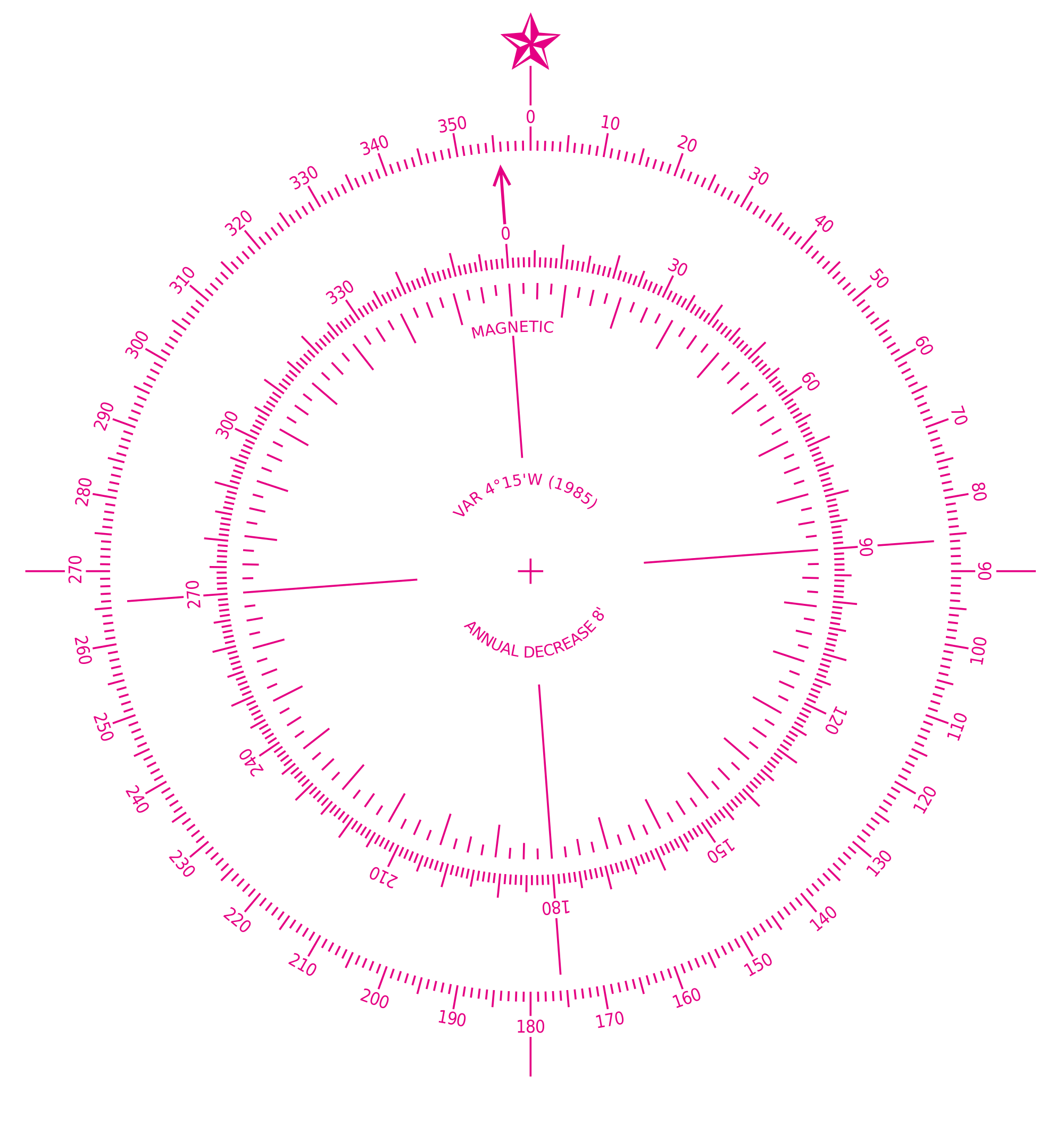 Nautical compass png. File modern rose svg
