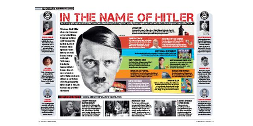 Nazi newspaper png. India today th february