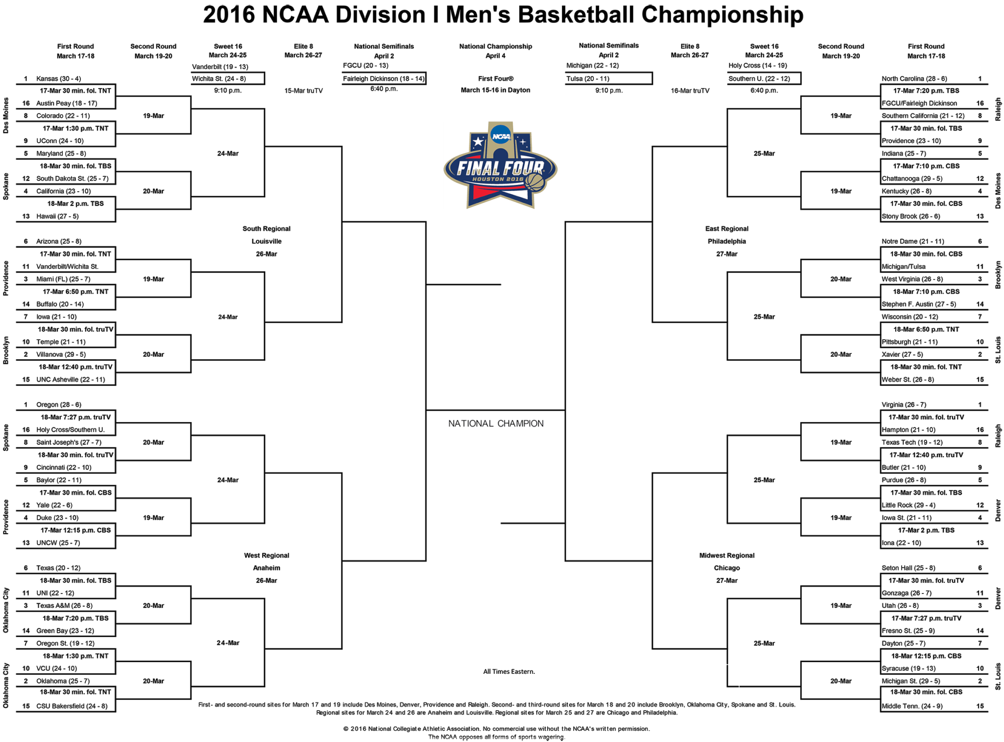Ncaa Bracket Transparent Png Clipart Free Download Ya Webdesign