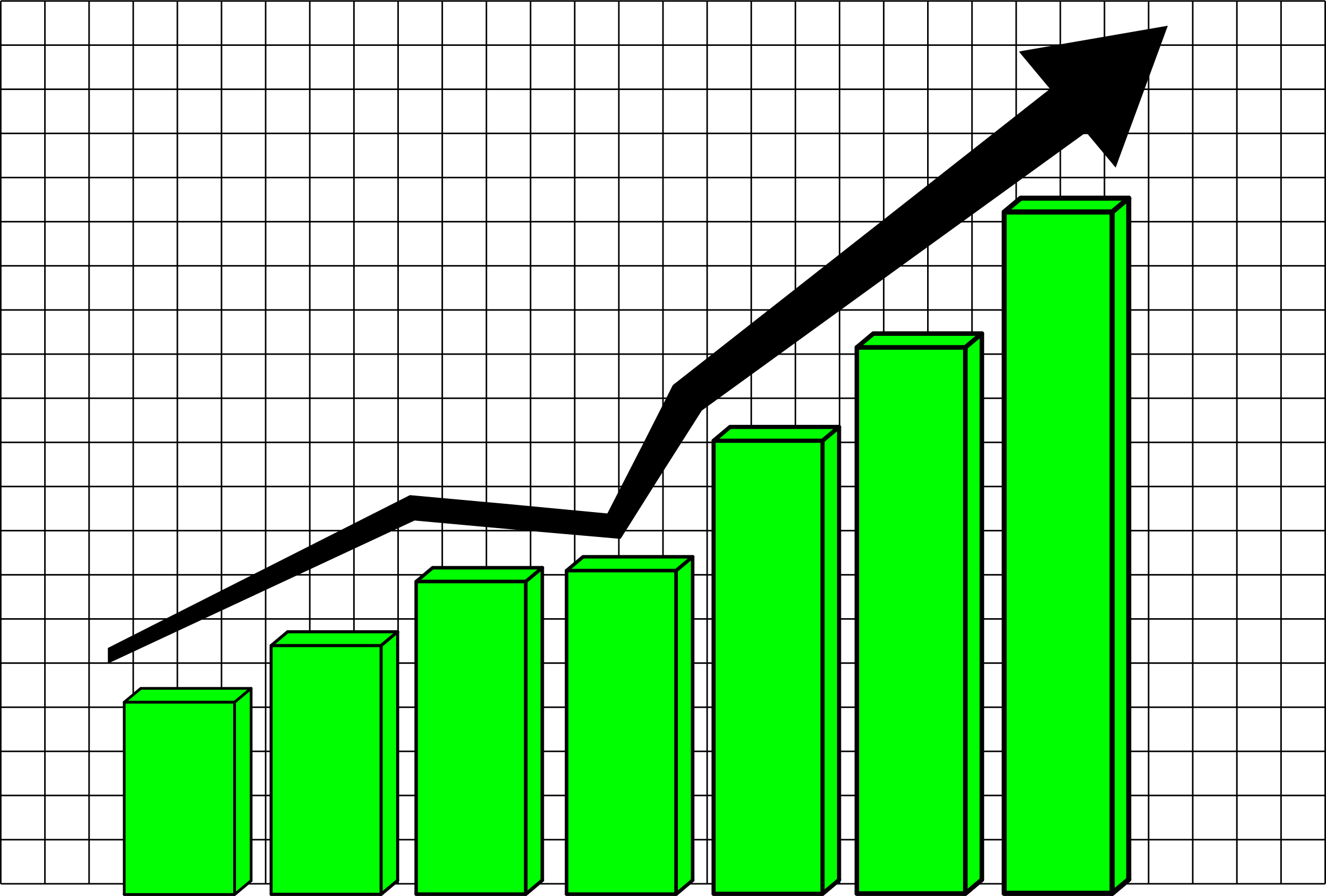 svg charts business growth
