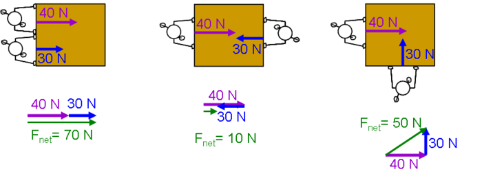 Net vector png. Module force and addition
