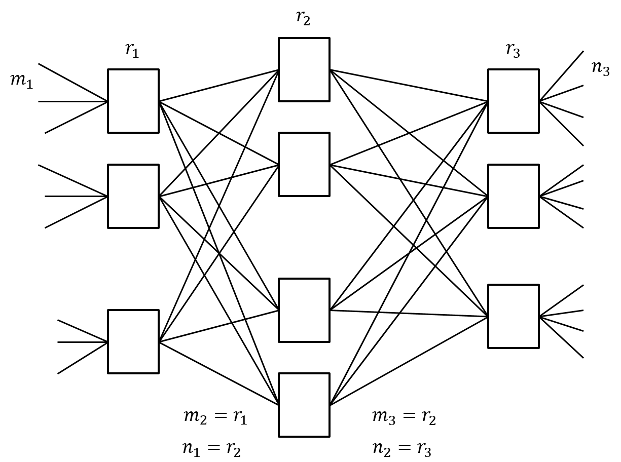 Networking drawing. Switch architectures figure general