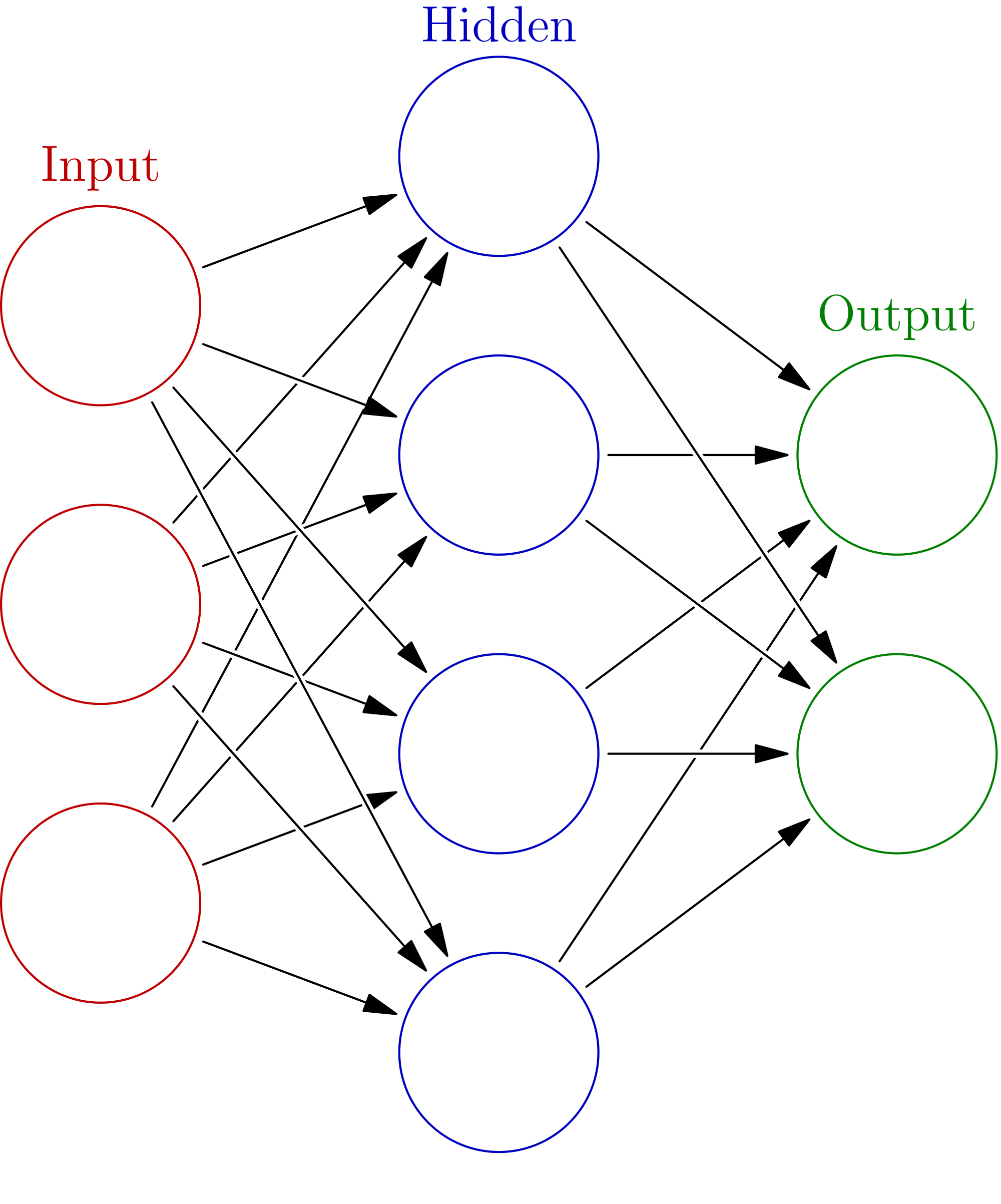 svg graph network