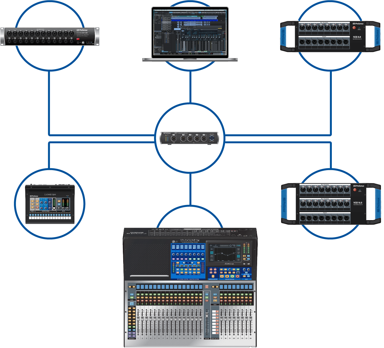 Networking drawing remote. An introduction to avb