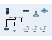 networking drawing lan  network diagram templates editable