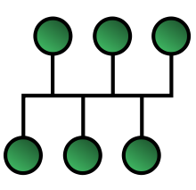 Networking drawing layout. Network topology wikipedia bus