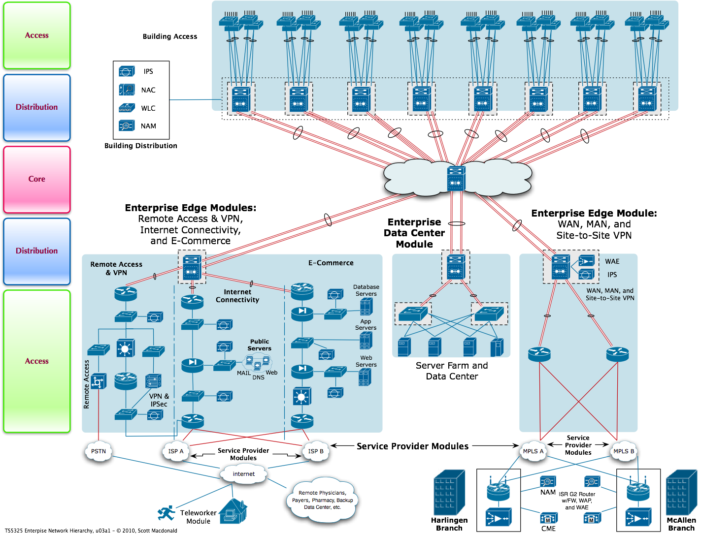15 Networking Drawing Network Architecture For Free Download On Ya Wireless Campus Diagram Cartoon Networks A Picture Library