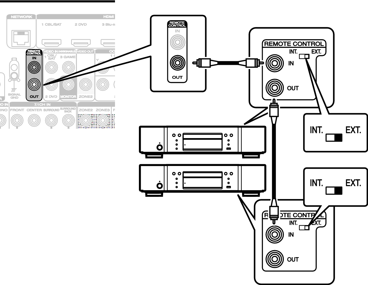 Networking drawing remote. Control jacks sr conne