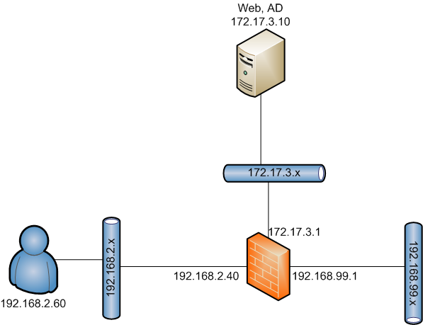 Networking drawing remote. Enable checkpoint ssl vpn