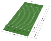 Nfl field png. Comparison of american and