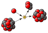 Nuclear drawing radiation. Fission wikipedia physics