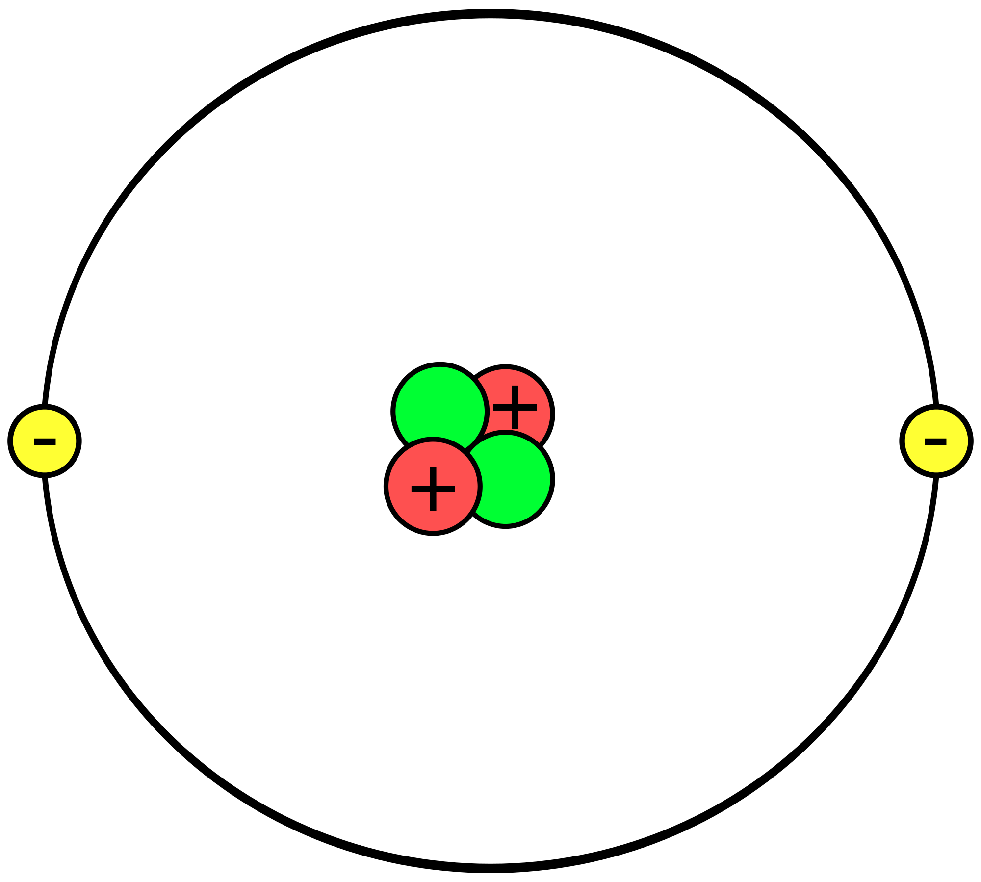 Nucleus transparent unlabeled. Atom diagram search for