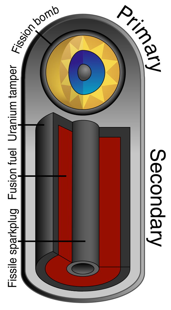 Radiation drawing nuclear missile. Weapon wikipedia the basics