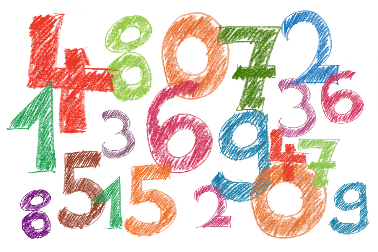 Number clipart natural number. Test your mathematics level