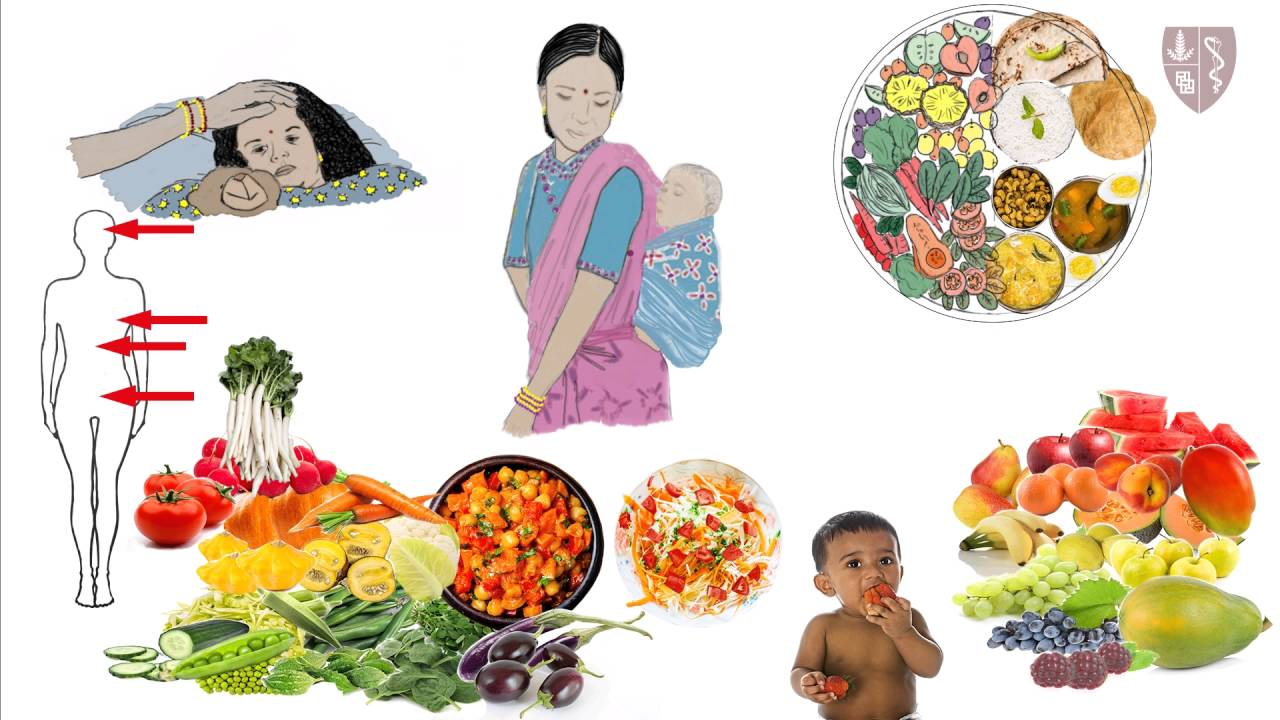 Nutrition clipart health conscious. Hindi video fruits and