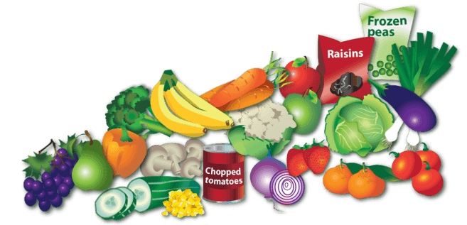 Nutrition clipart lot food. Healthy diet recommendations british