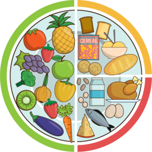 Nutrition clipart lot food. Ask the dietitian home