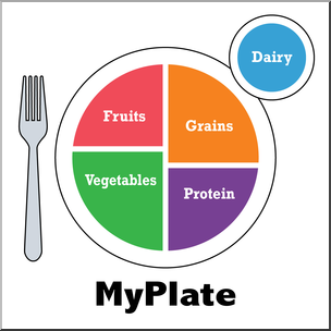 Nutrition clipart myplate. Clip art my plate