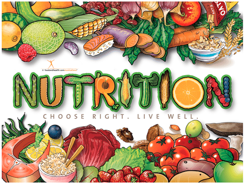 Nutrition clipart nutrition class. How to make an
