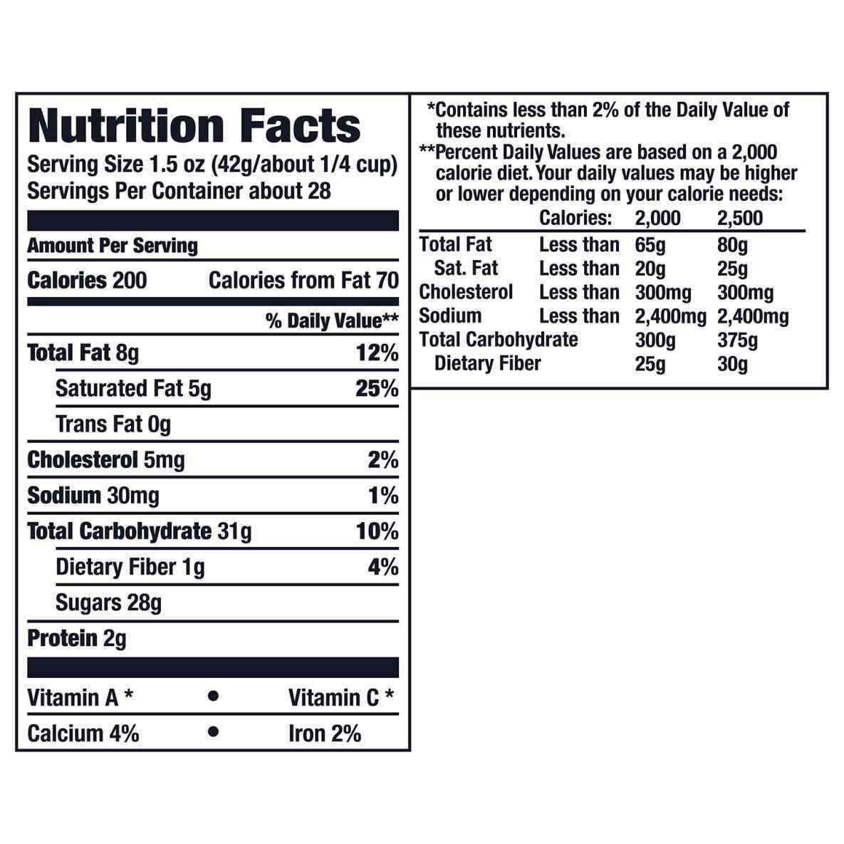 Nutrition clipart nutrition label. Panel u food and
