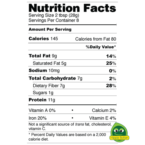 Nutrition facts label png. Muffin milk food transprent