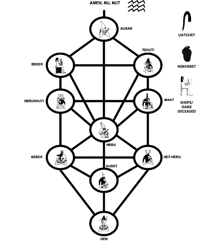 Occult Drawing Goddess Transparent & PNG Clipart Free Download - YA