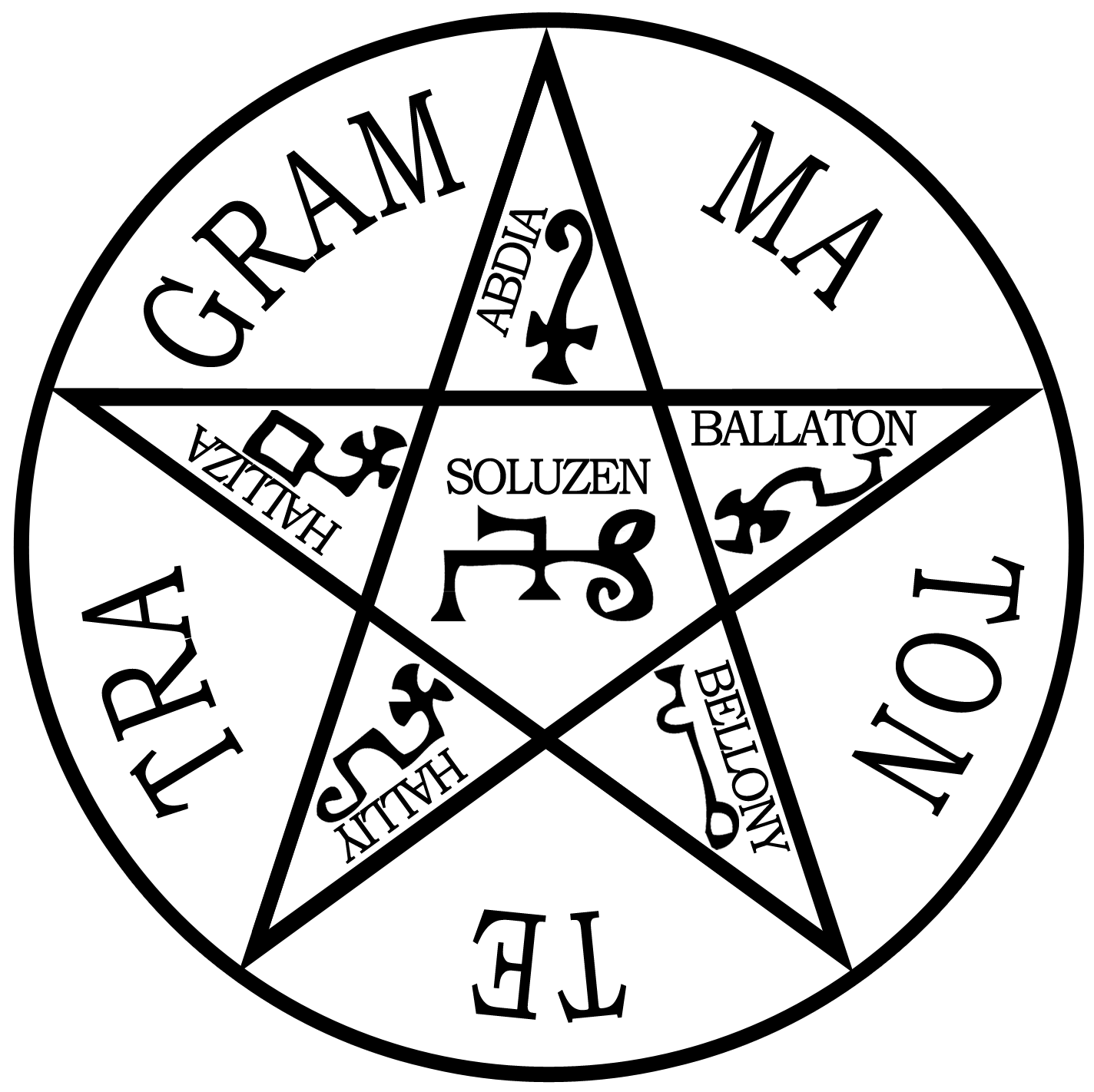 Vector pentagram sigil baphomet. History and signification occult