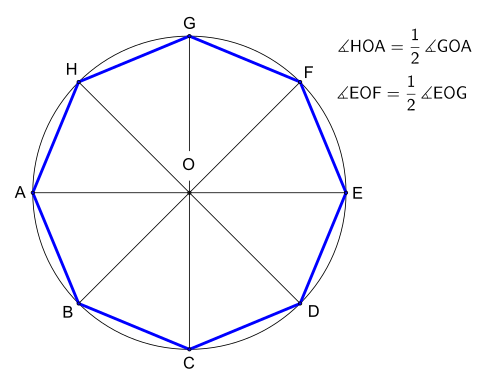 Octagon layout png. Wikipedia at a given